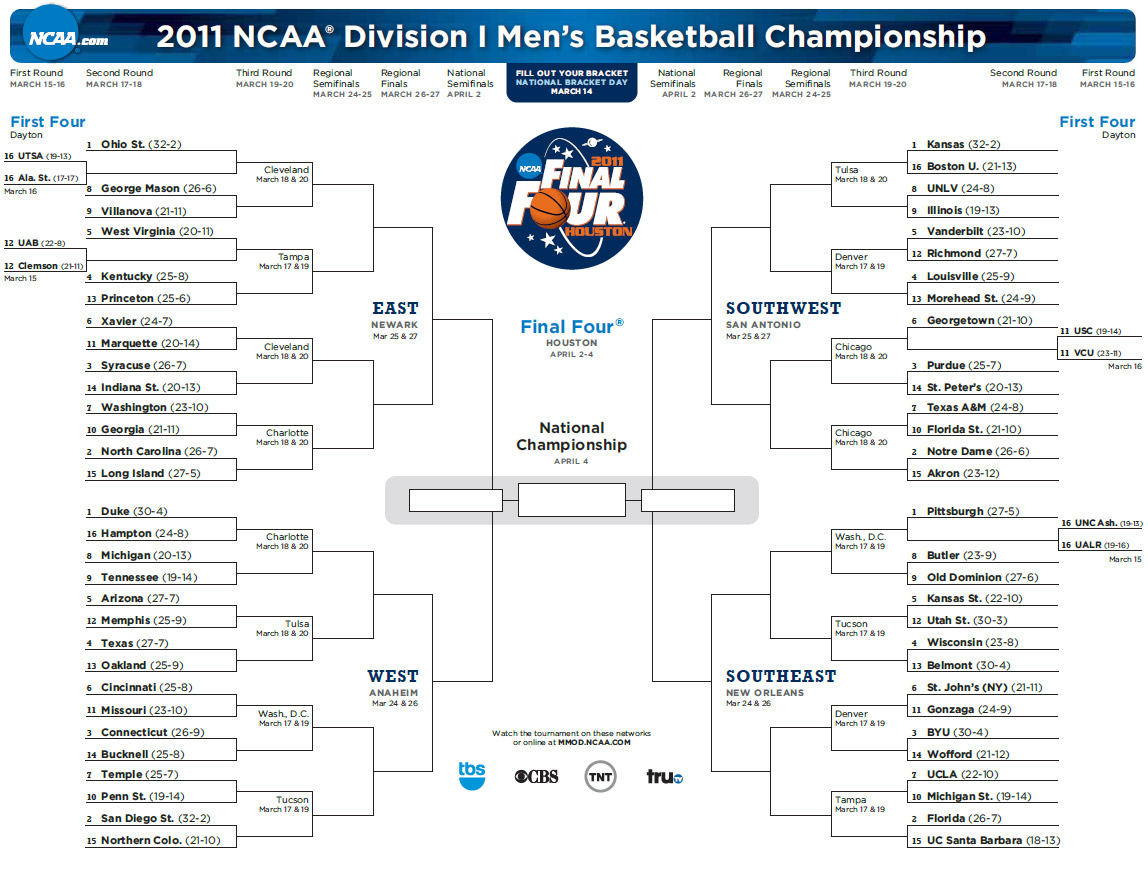 2015 Ncaa Bracket Contest 2015 March Madness Bracket | Share The ...