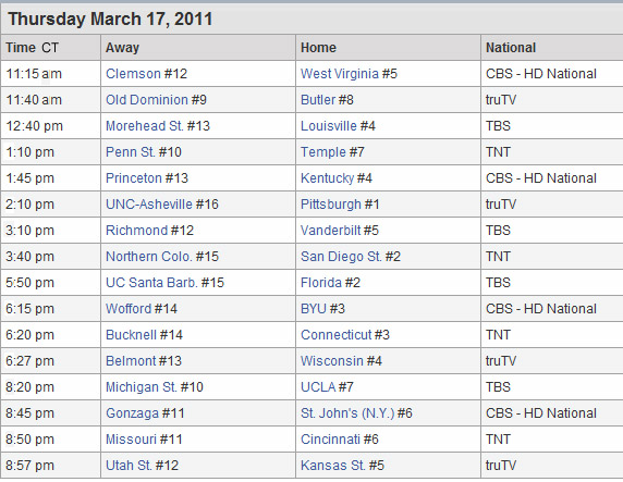 NCAA Tournament TV Schedule