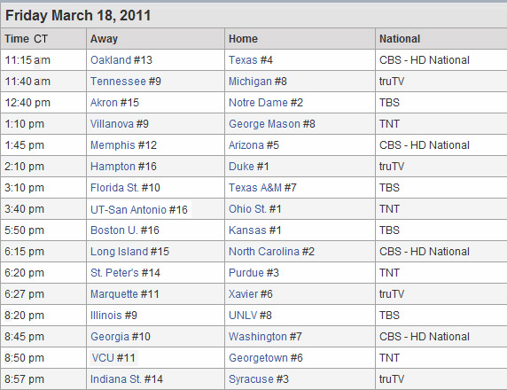 ncaaf tv schedule 2015 thursday game