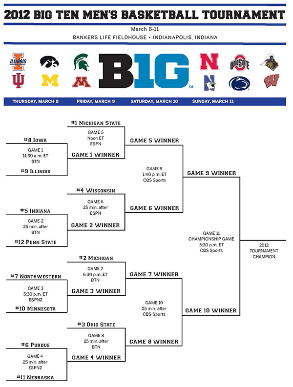 2012-big-ten-tournament-bracket-big-2.jpg