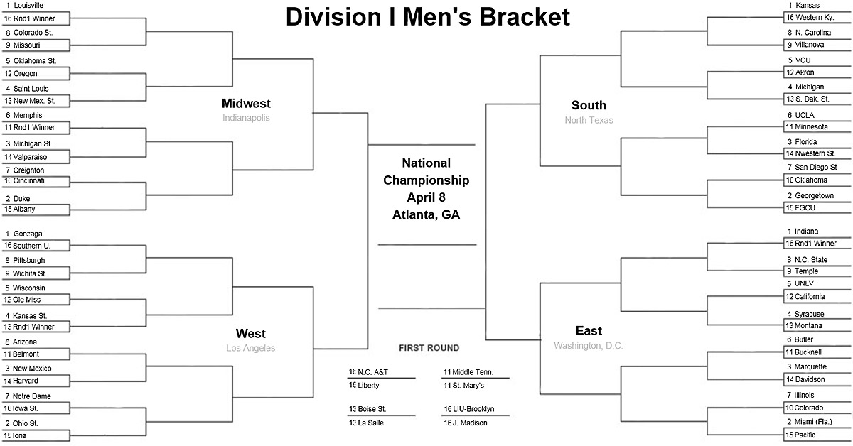 NCAA Tournament 2013 Bracket