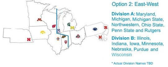 Big Ten division concept