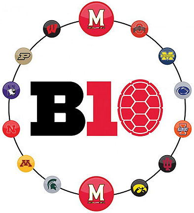 The Hater's Guide to the Big Ten for Terps Fans