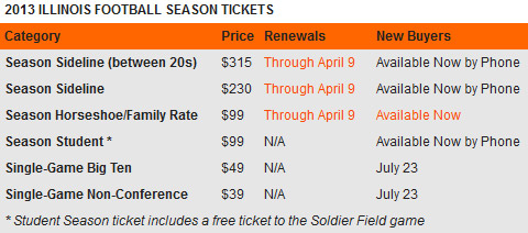 Illini football ticket prices