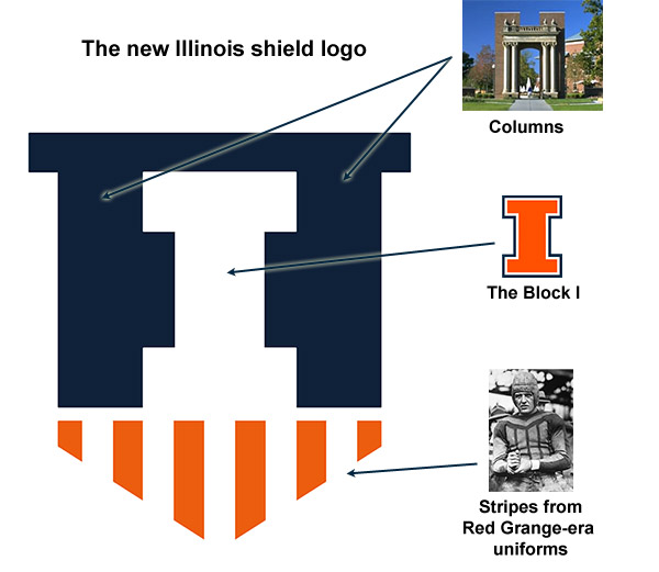 fighting illini football pregame the illinois nike