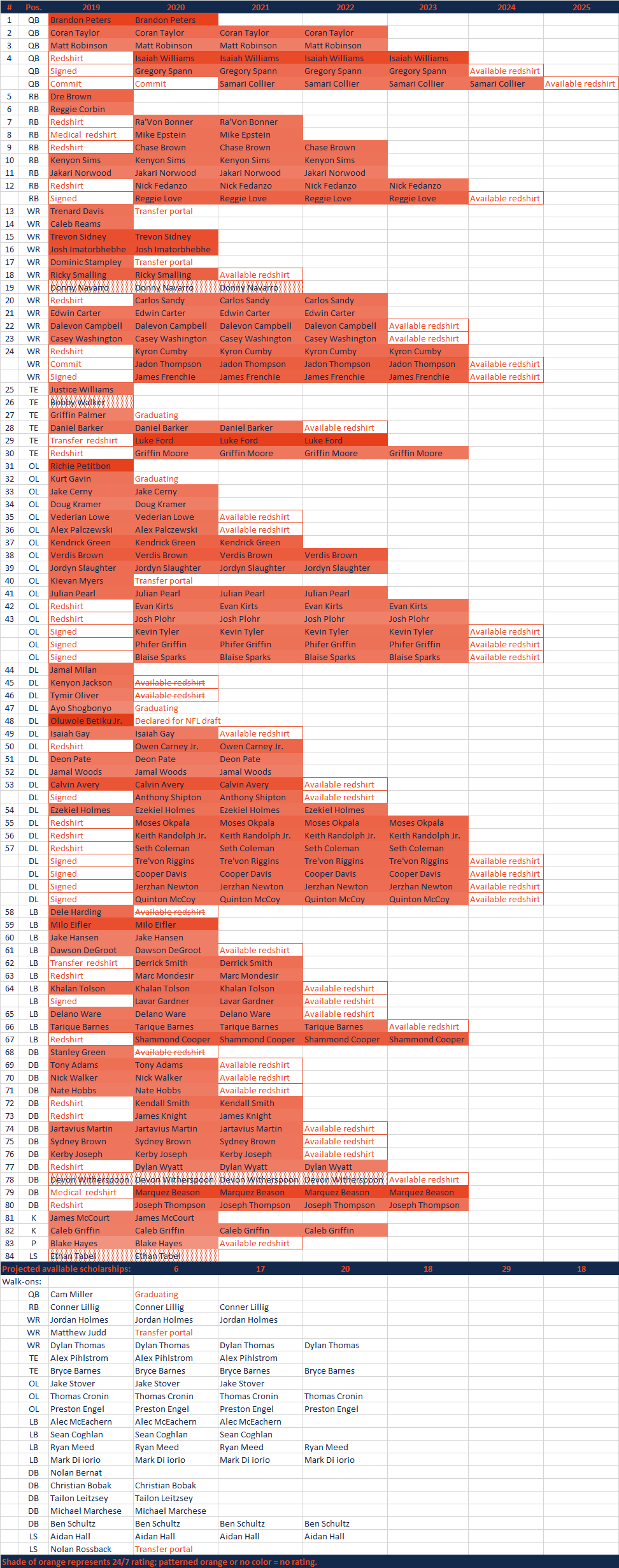2019ScholarshipGrid.png