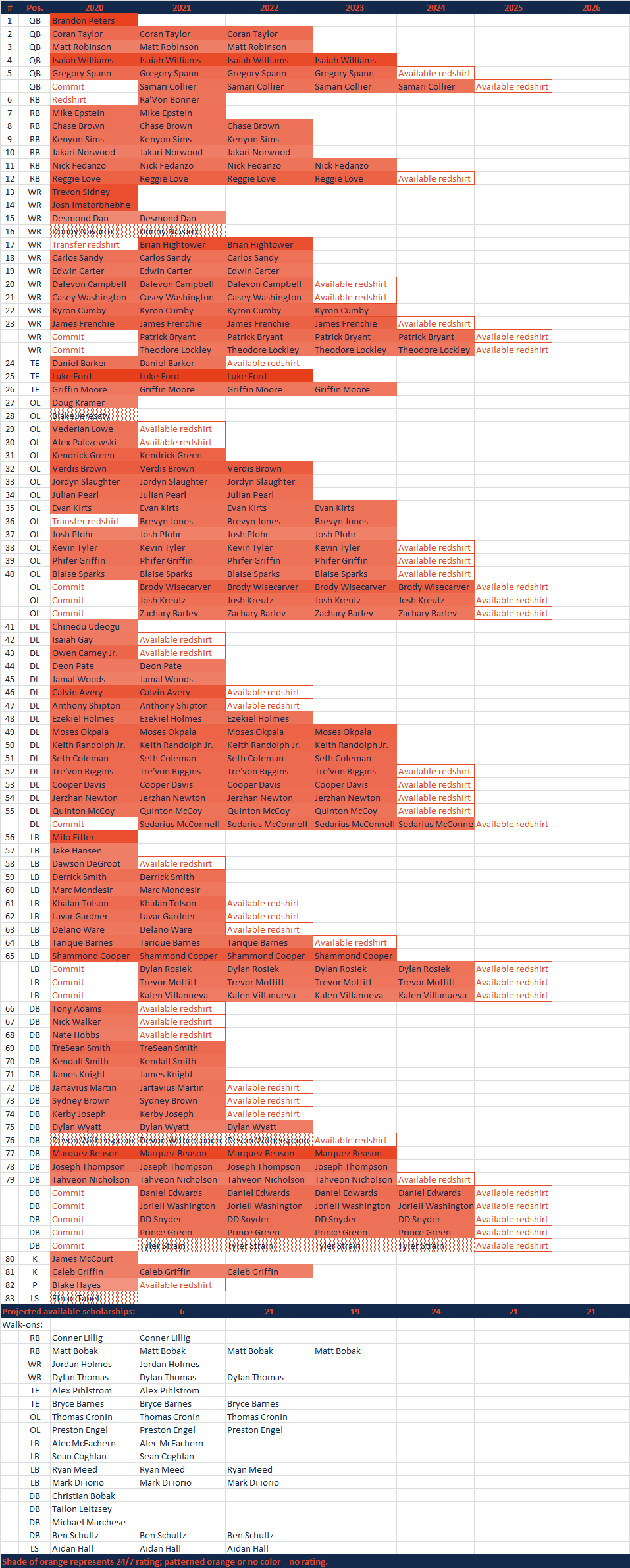 2020ScholarshipGrid0728.png