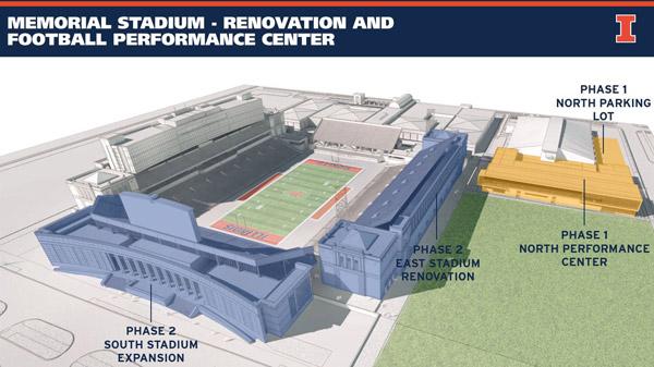 illinois-football-new-facility-1.jpg