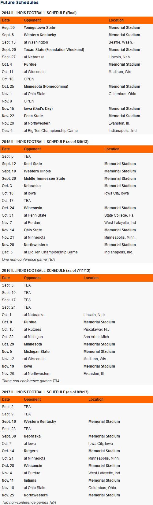 Illini Football Schedule 2019 Illinois Football Future Schedules (2014, 2015, 2016, 2017, 2018